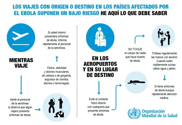 ebola_infographic_es